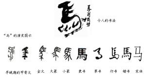"""Evolução da escrita de """"cavalo""""马"""